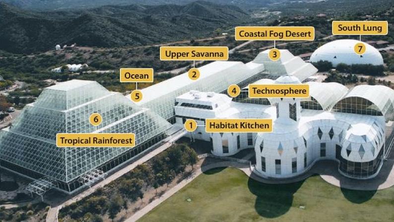 Biosphere 2 Team c/o Biosphere 2 Organization